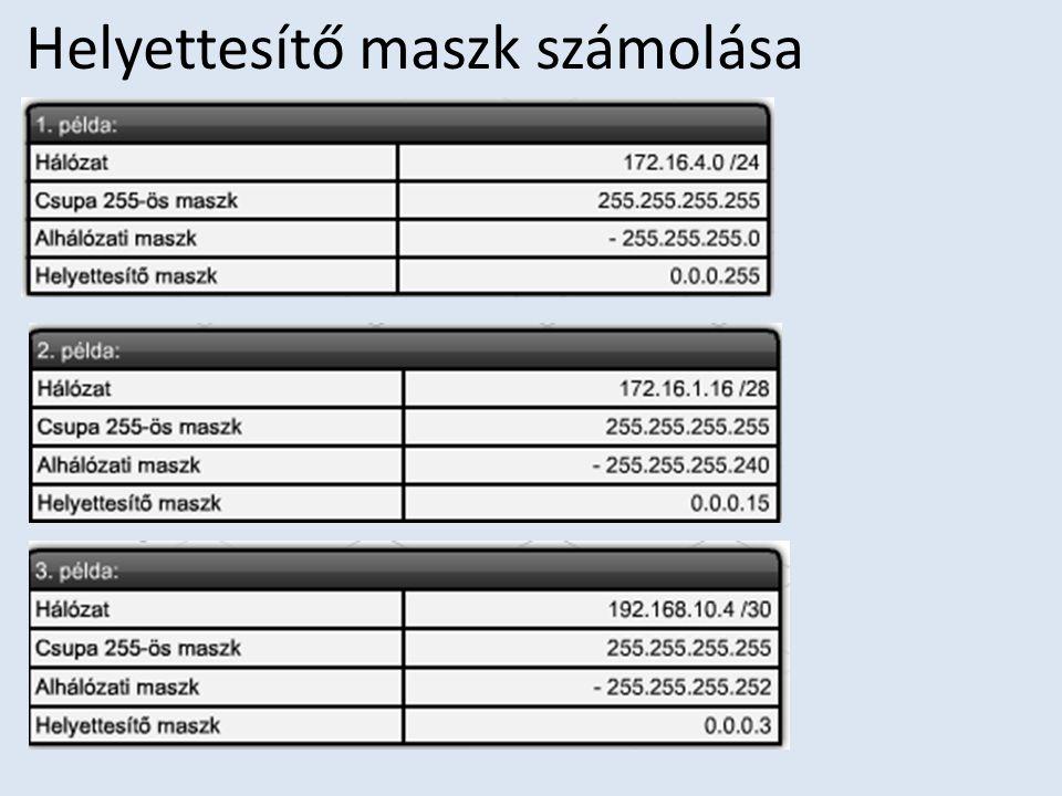 Helyettesítő maszk számolása