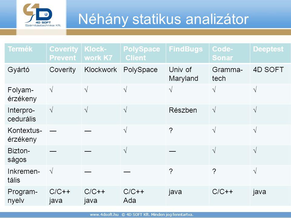 Néhány statikus analizátor