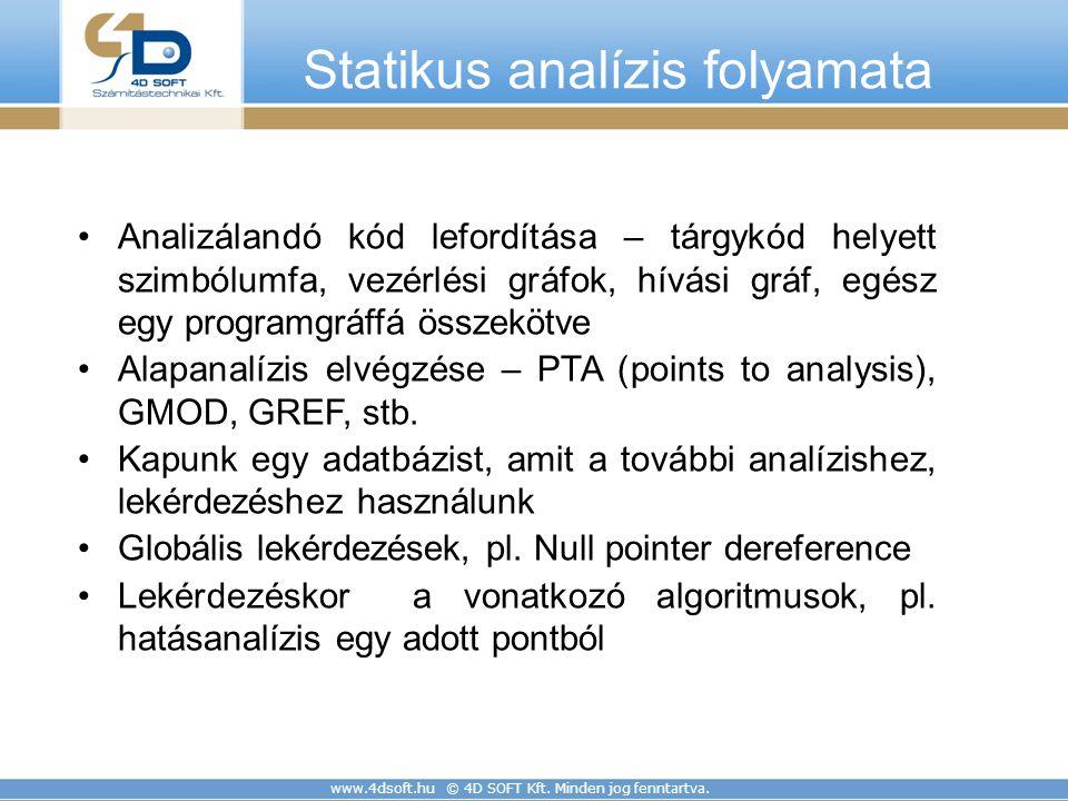 Statikus analízis folyamata