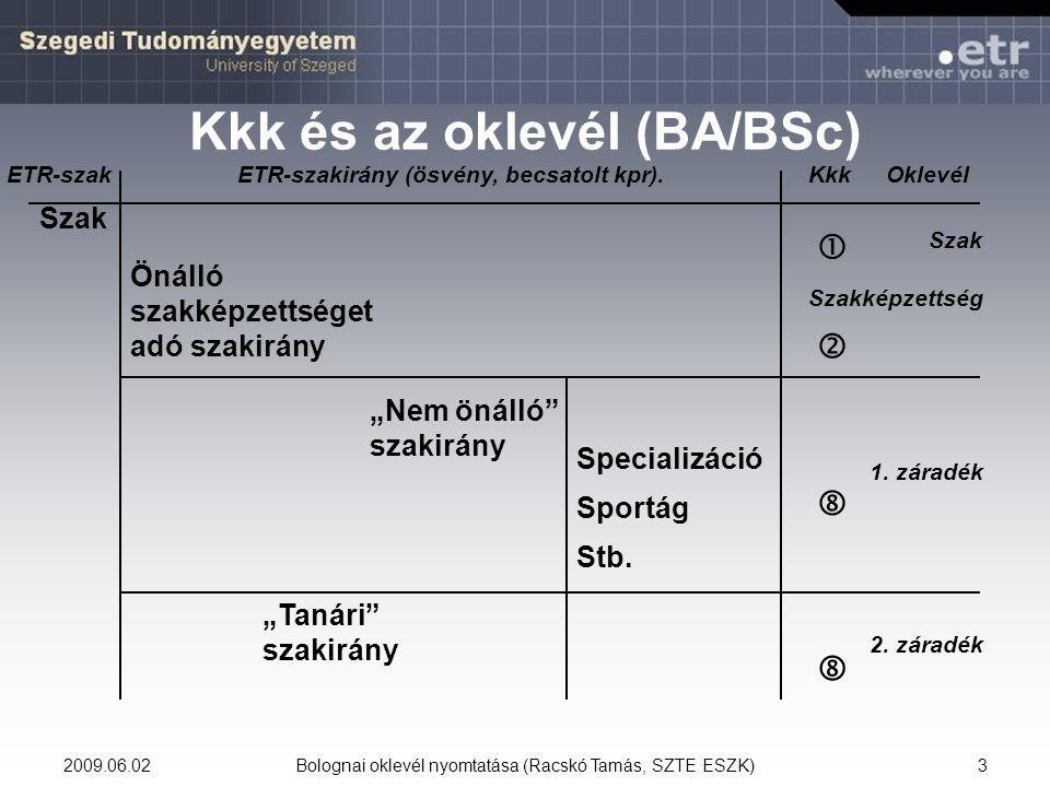 Kkk és az oklevél (BA/BSc)