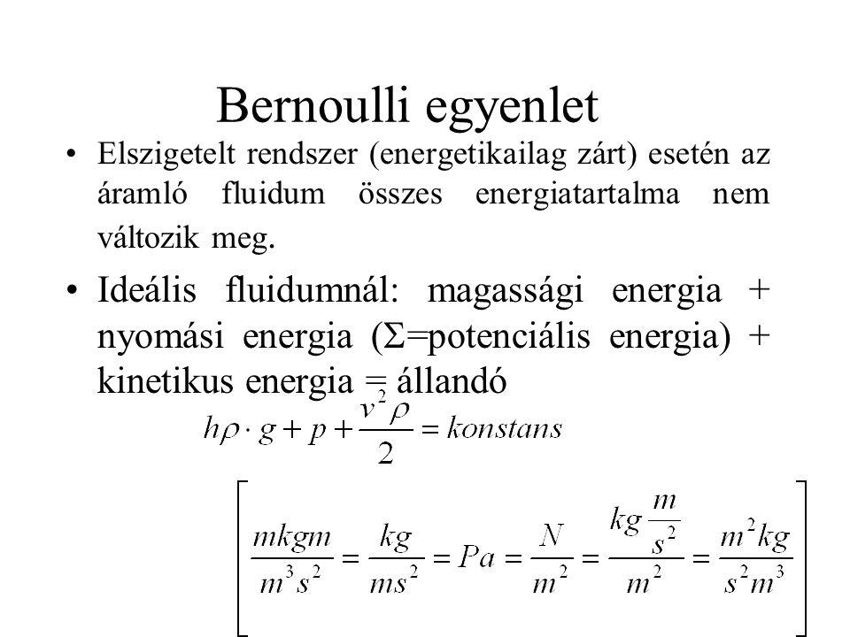 Bernoulli egyenlet Elszigetelt rendszer (energetikailag zárt) esetén az áramló fluidum összes energiatartalma nem változik meg.