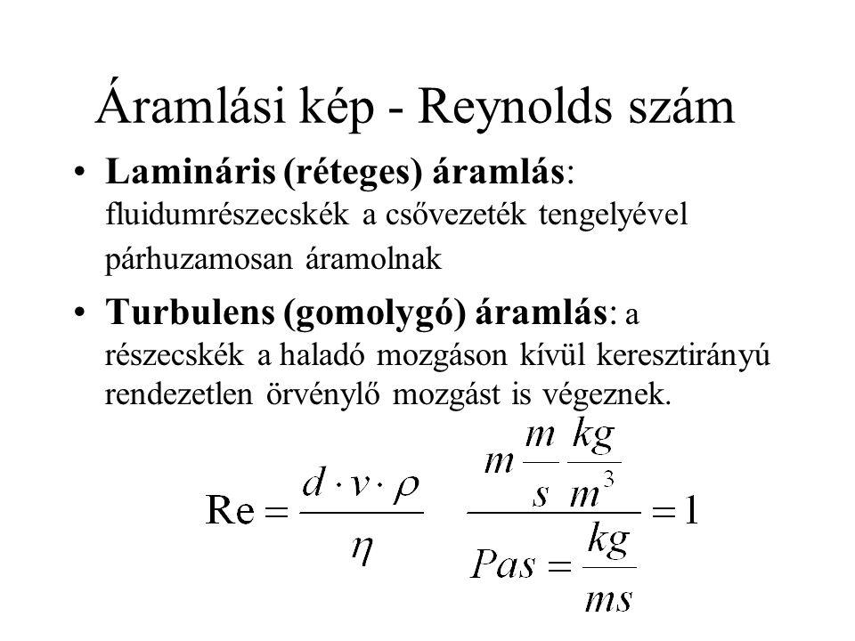 Áramlási kép - Reynolds szám