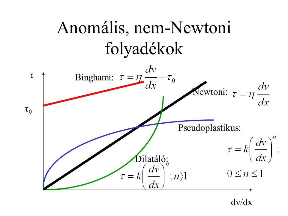 Anomális, nem-Newtoni folyadékok