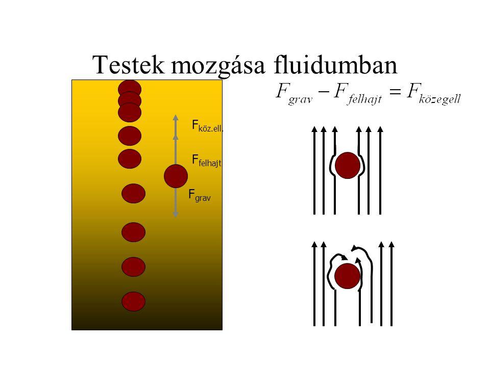 Testek mozgása fluidumban