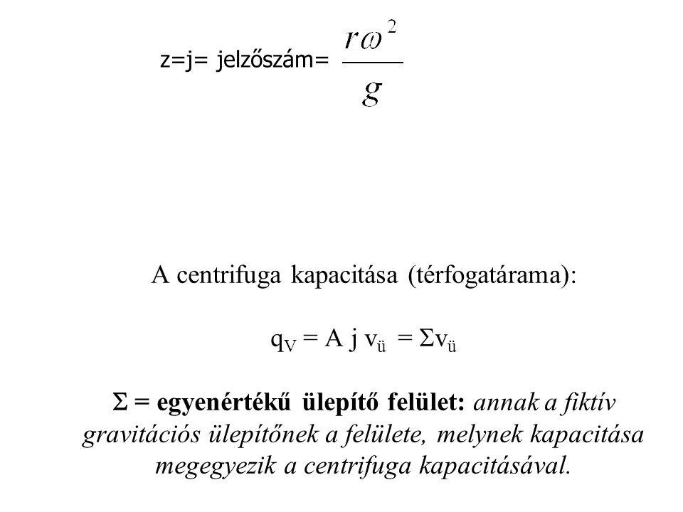 z=j= jelzőszám=