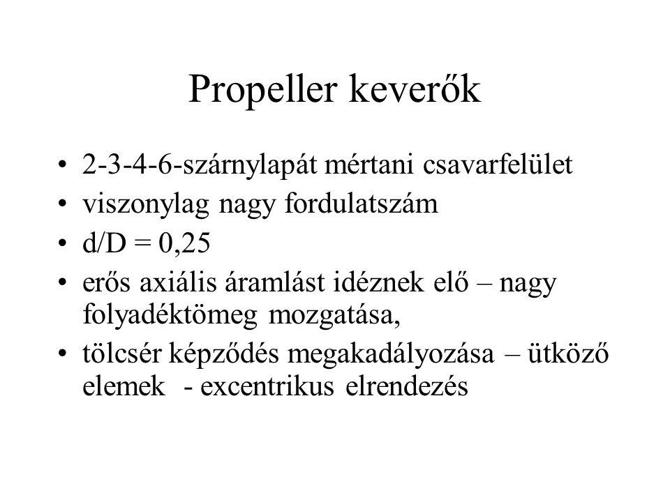 Propeller keverők 2-3-4-6-szárnylapát mértani csavarfelület