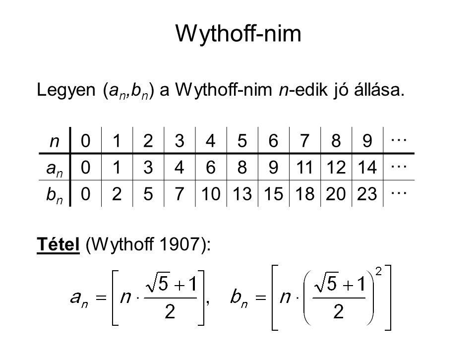 Wythoff-nim Legyen (an,bn) a Wythoff-nim n-edik jó állása. n 1 2 3 4 5