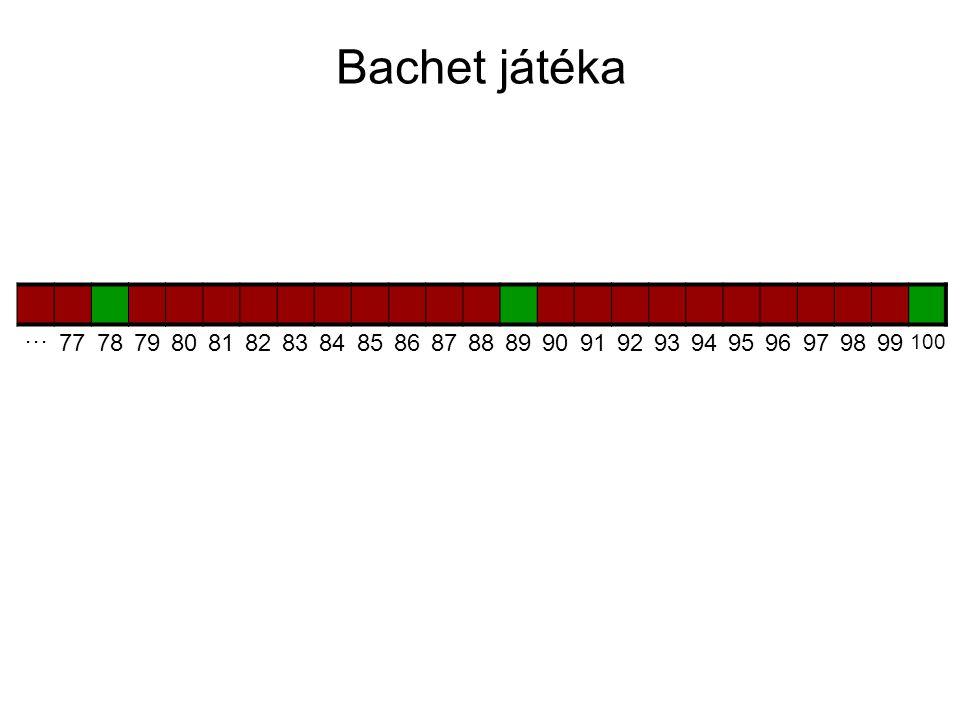 Bachet játéka ⋯ 77 78 79 80 81 82 83 84 85 86 87 88 89 90 91 92 93 94 95 96 97 98 99 100