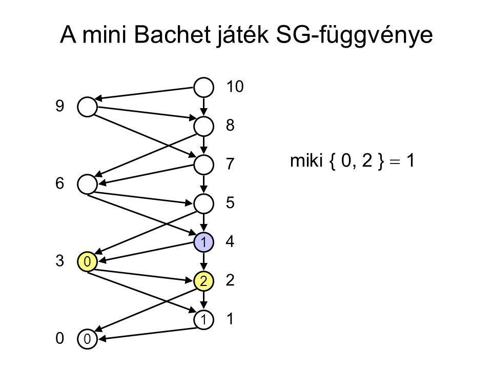 A mini Bachet játék SG-függvénye