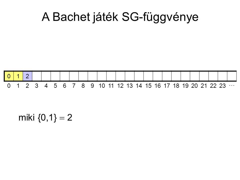 A Bachet játék SG-függvénye