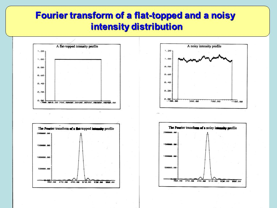 Fourier transform of a flat-topped and a noisy intensity distribution