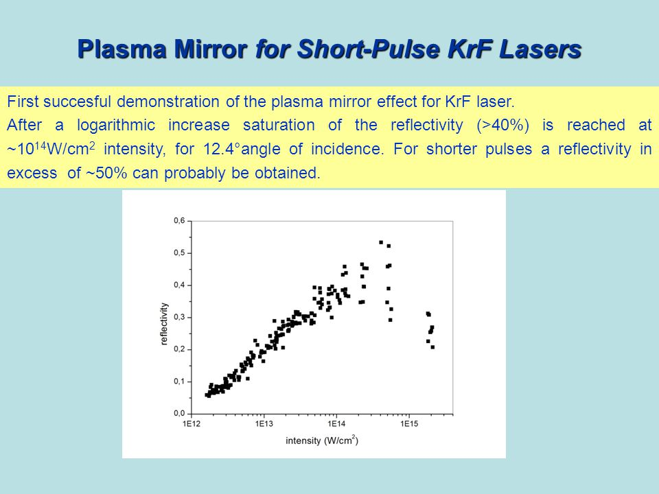 Plasma Mirror for Short-Pulse KrF Lasers