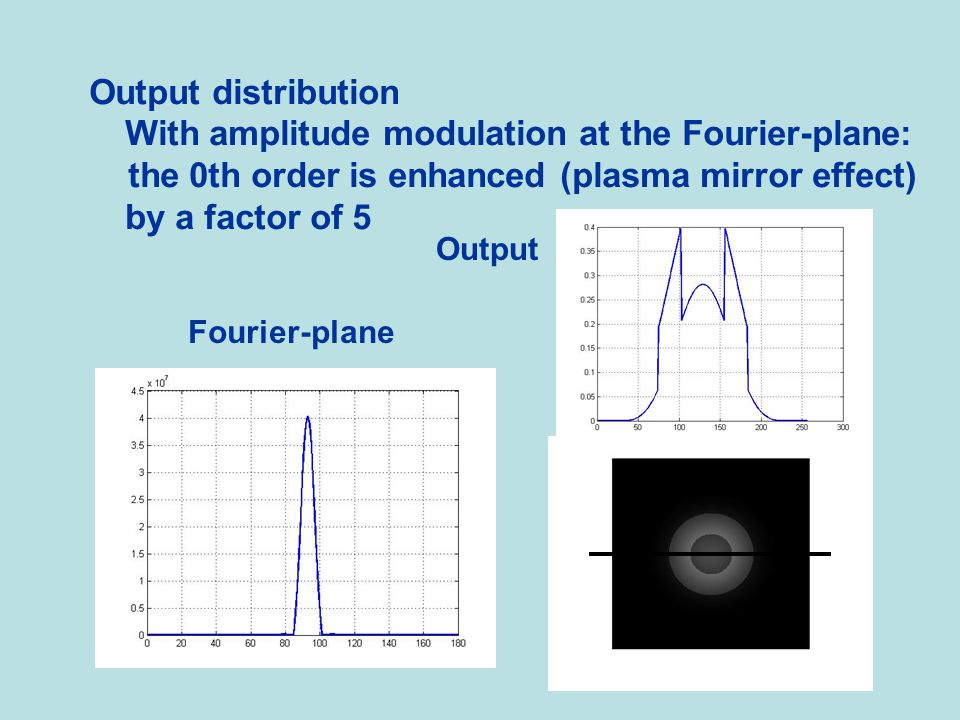 With amplitude modulation at the Fourier-plane: