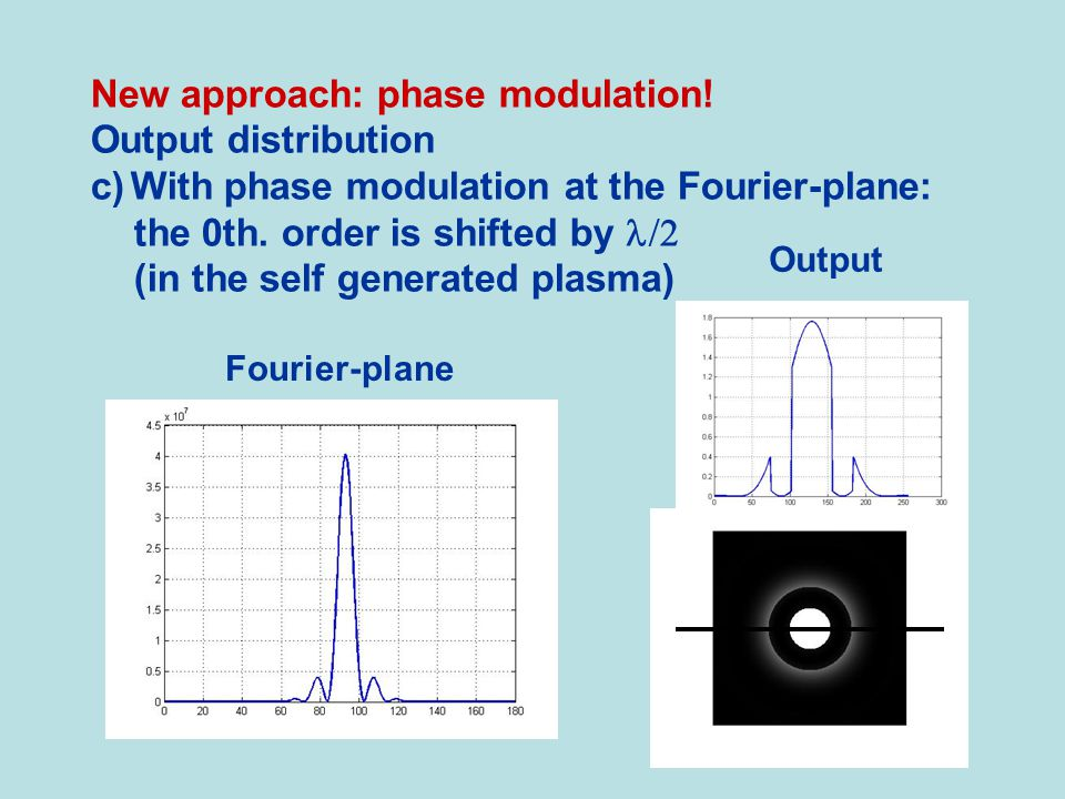 New approach: phase modulation! Output distribution