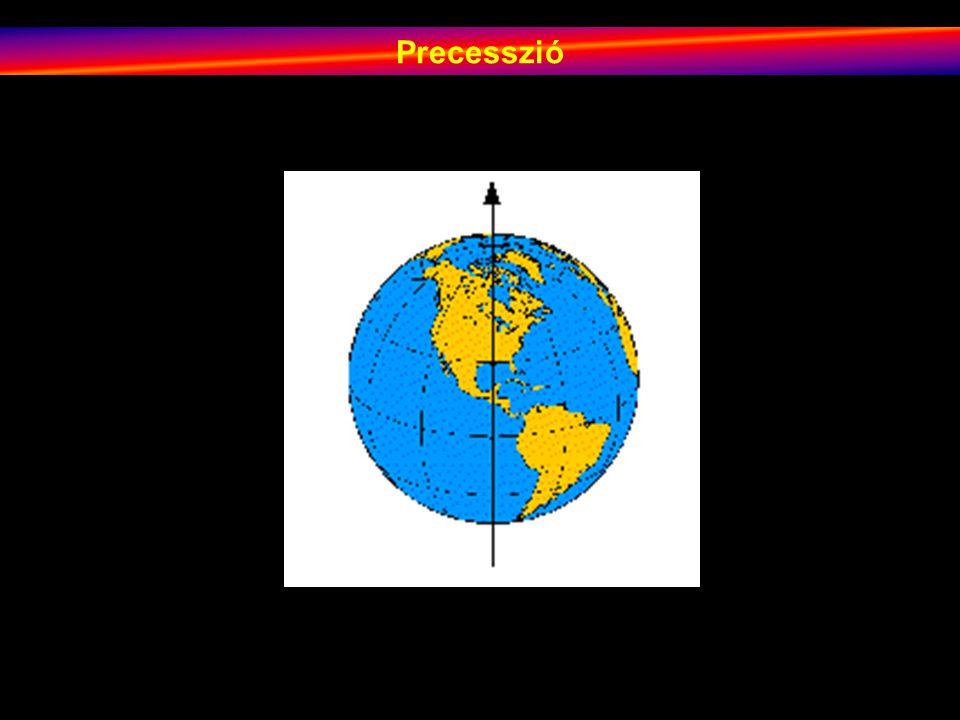Precesszió