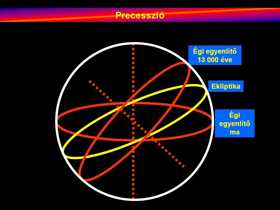 Precesszió Égi egyenlítő ma Égi egyenlítő 13 000 éve Ekliptika
