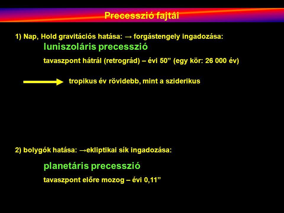 Precesszió fajtái 1) Nap, Hold gravitációs hatása: → forgástengely ingadozása: luniszoláris precesszió.