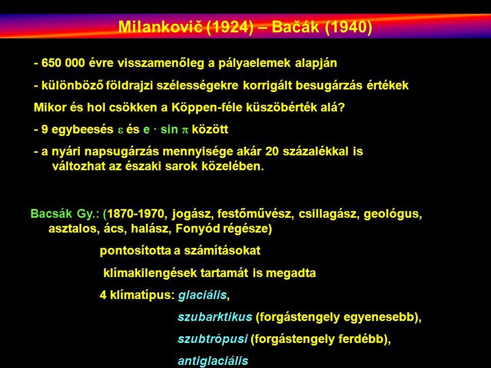 Milankovič (1924) – Bačák (1940)
