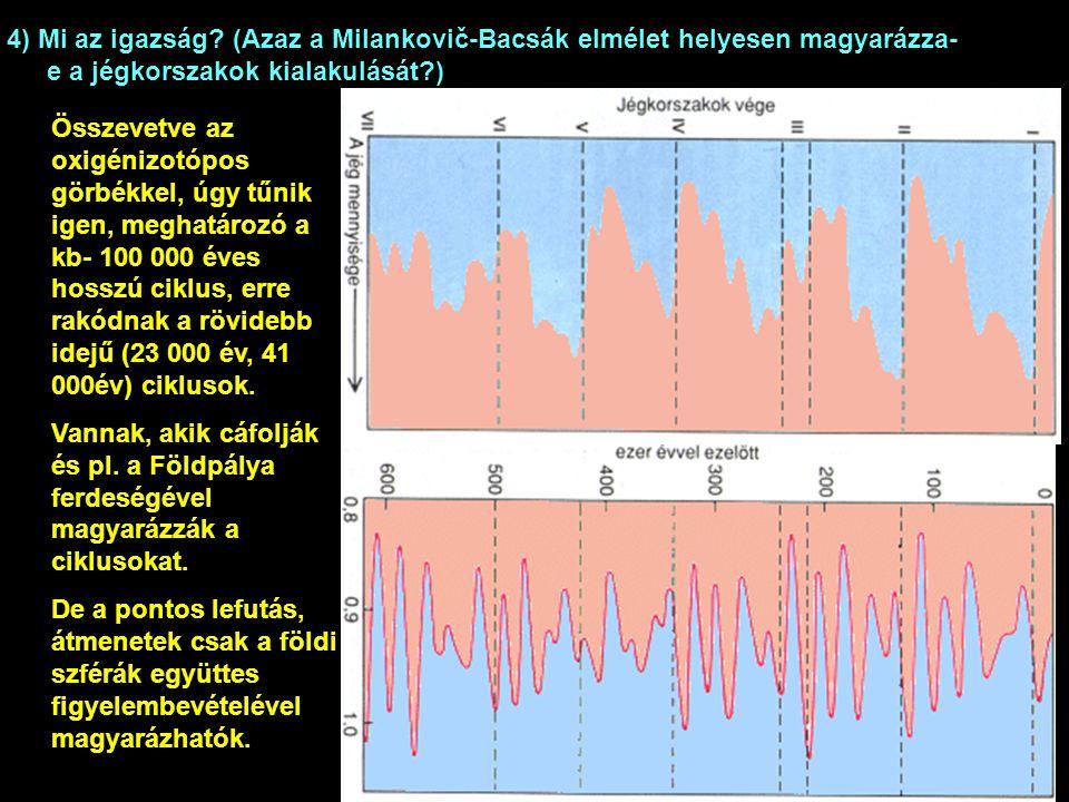 4) Mi az igazság (Azaz a Milankovič-Bacsák elmélet helyesen magyarázza-e a jégkorszakok kialakulását )
