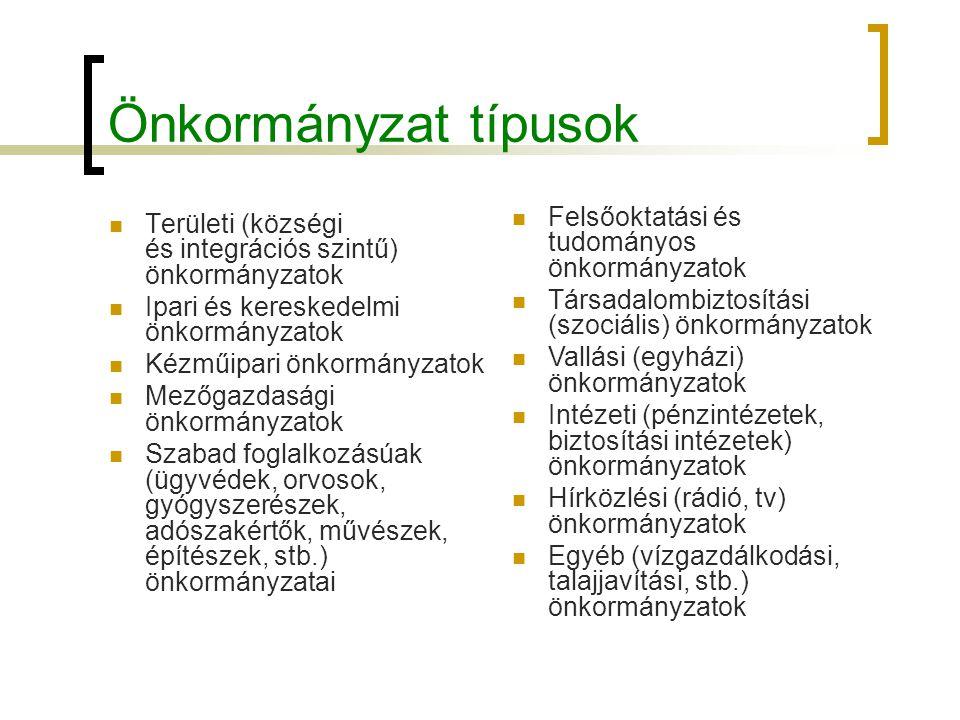 Önkormányzat típusok Felsőoktatási és tudományos önkormányzatok