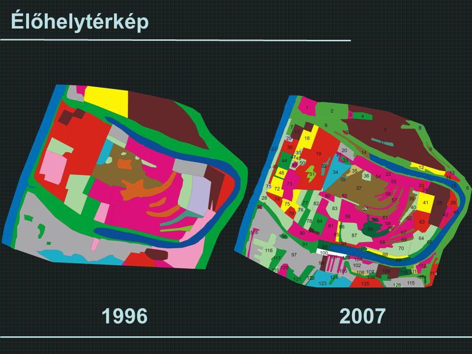 Élőhelytérkép 1996 2007