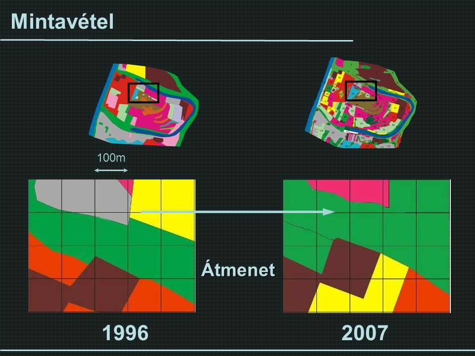 Mintavétel 100m Átmenet 1996 2007