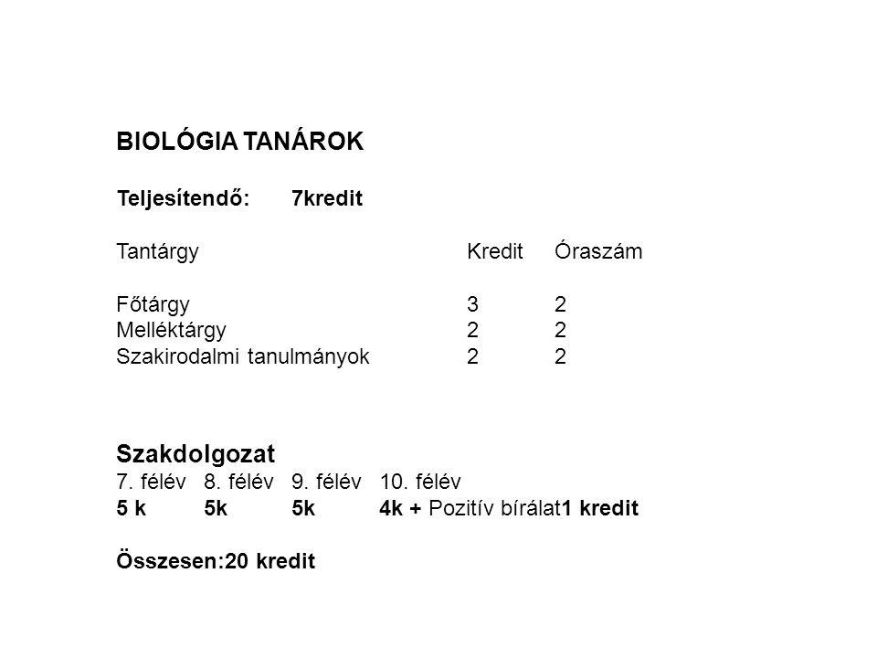 BIOLÓGIA TANÁROK Szakdolgozat Teljesítendő: 7kredit