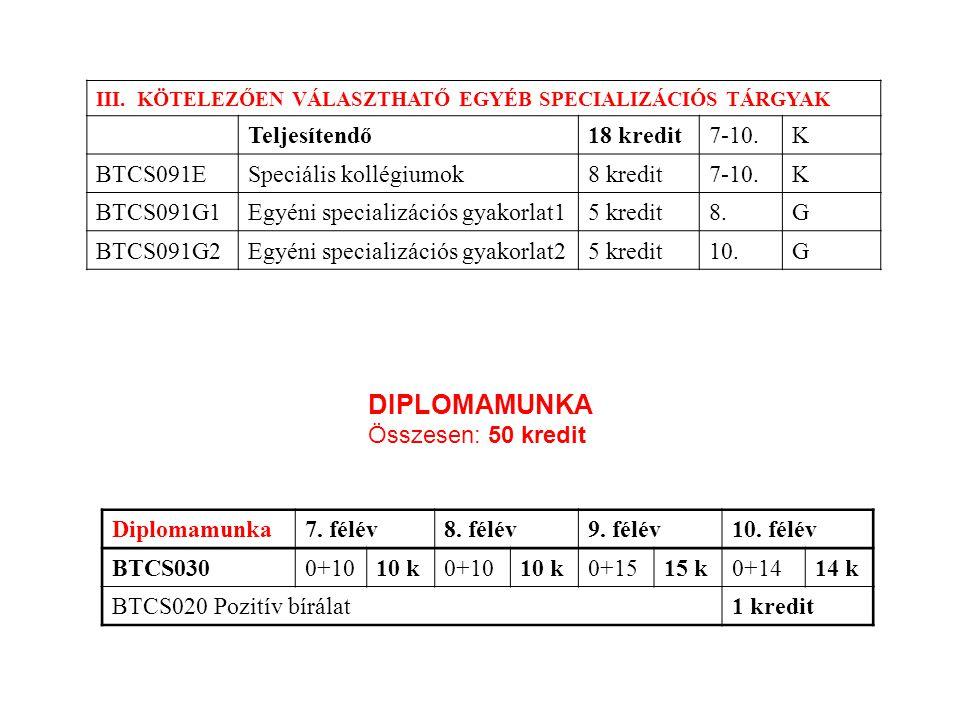 DIPLOMAMUNKA Teljesítendő 18 kredit 7-10. K BTCS091E