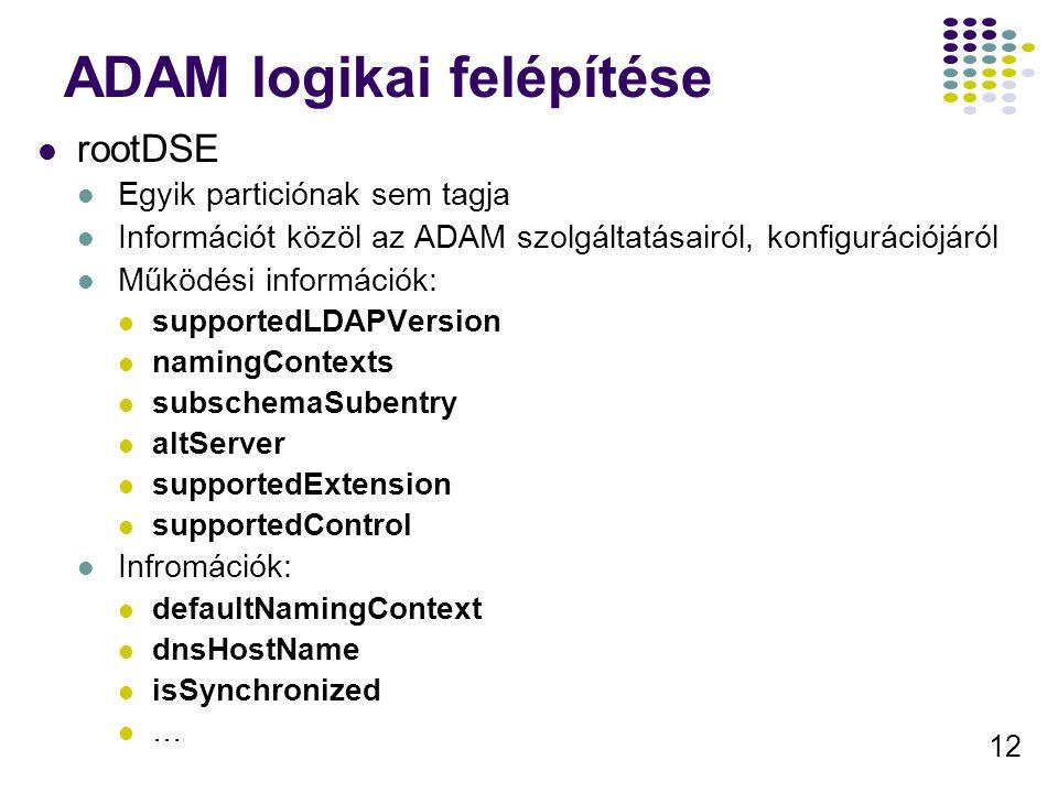 ADAM logikai felépítése