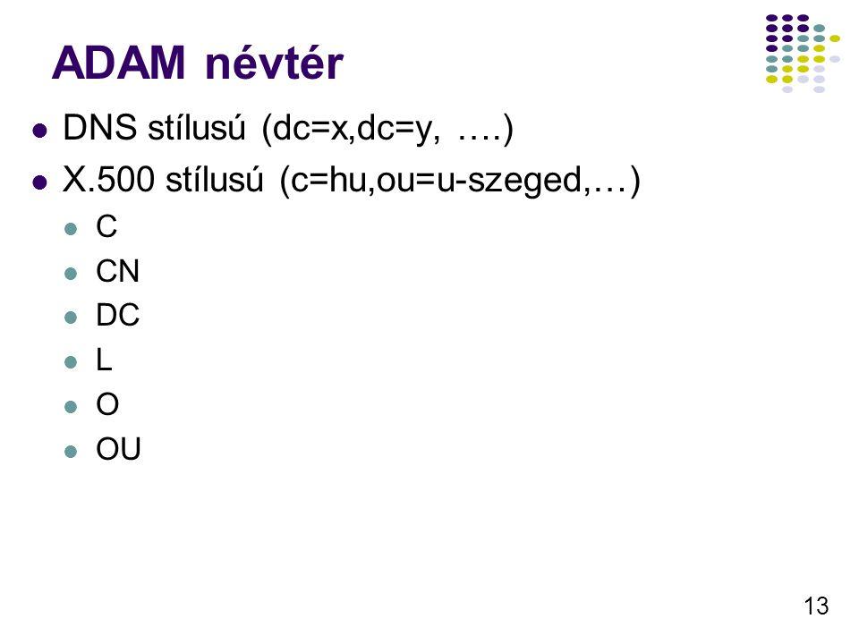 ADAM névtér DNS stílusú (dc=x,dc=y, ….)