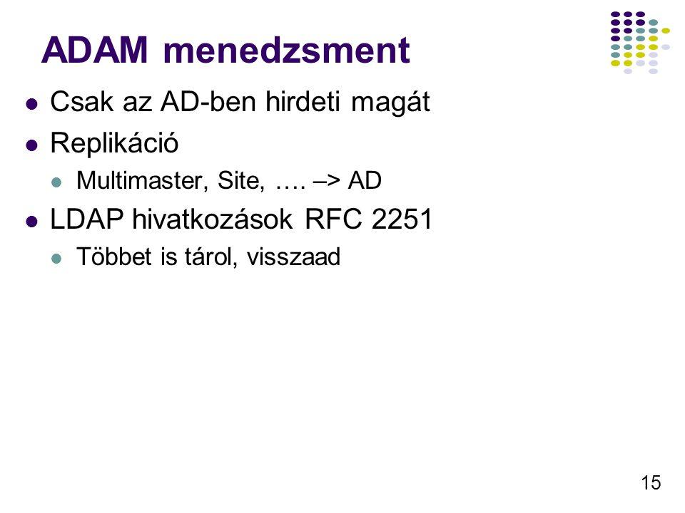 ADAM menedzsment Csak az AD-ben hirdeti magát Replikáció