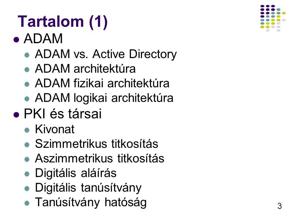 Tartalom (1) ADAM PKI és társai ADAM vs. Active Directory
