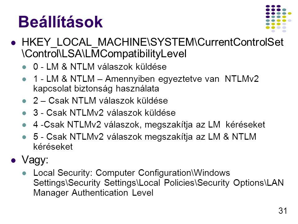Beállítások HKEY_LOCAL_MACHINE\SYSTEM\CurrentControlSet\Control\LSA\LMCompatibilityLevel. 0 - LM & NTLM válaszok küldése.