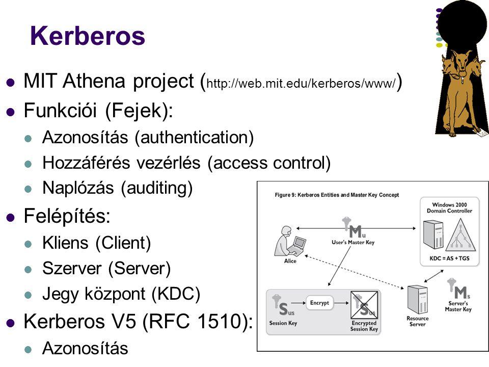 Kerberos MIT Athena project (http://web.mit.edu/kerberos/www/)