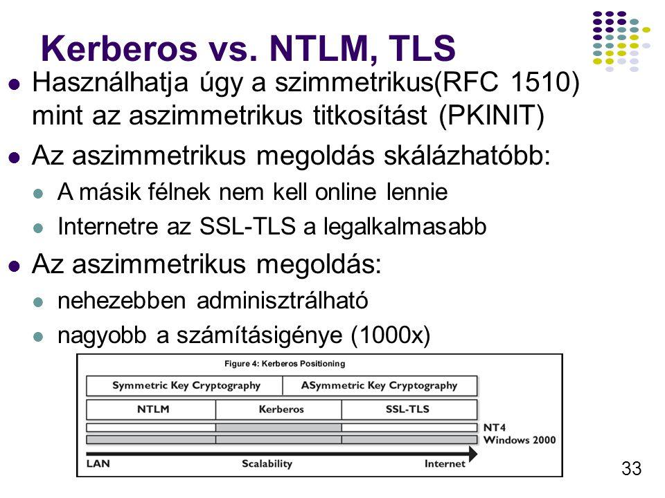 Kerberos vs. NTLM, TLS Használhatja úgy a szimmetrikus(RFC 1510) mint az aszimmetrikus titkosítást (PKINIT)