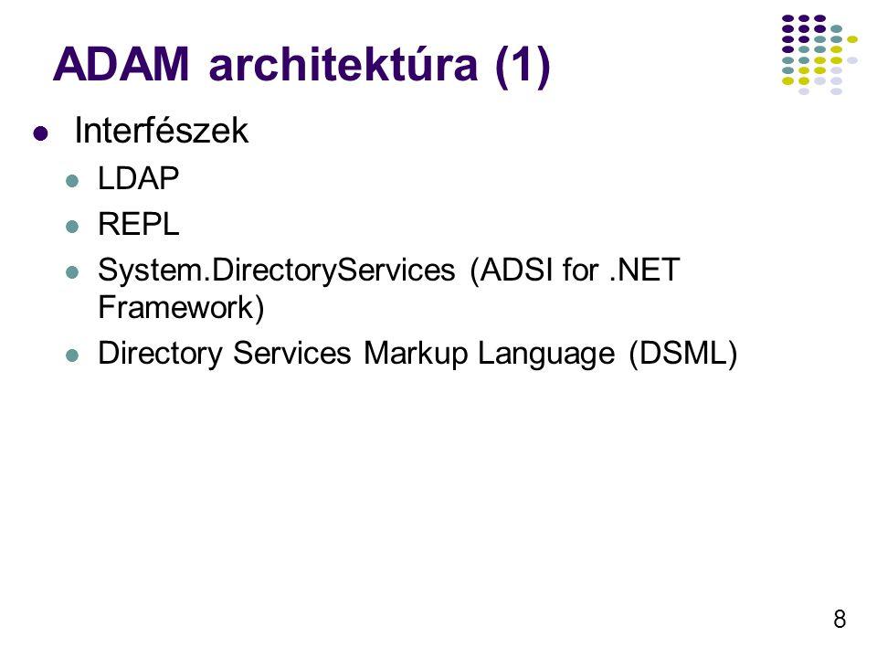 ADAM architektúra (1) Interfészek LDAP REPL