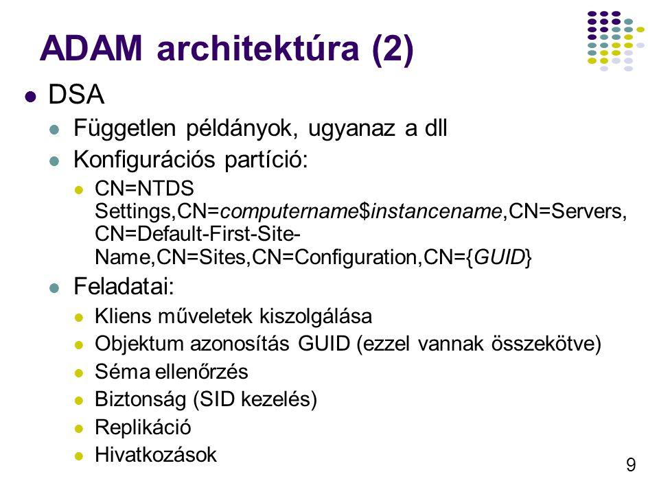 ADAM architektúra (2) DSA Független példányok, ugyanaz a dll