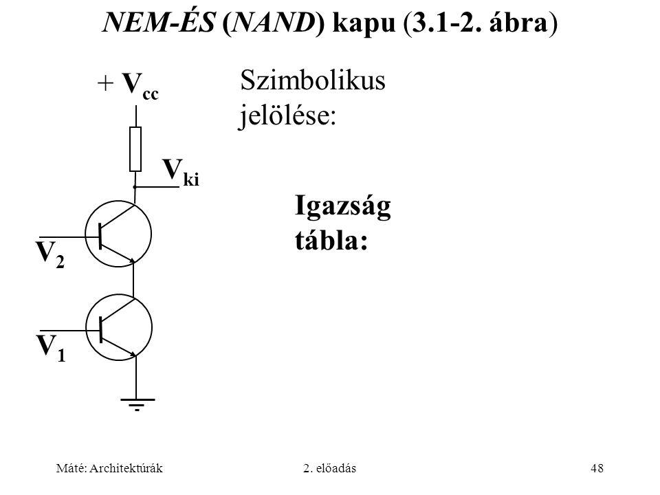 NEM-ÉS (NAND) kapu (3.1-2. ábra)