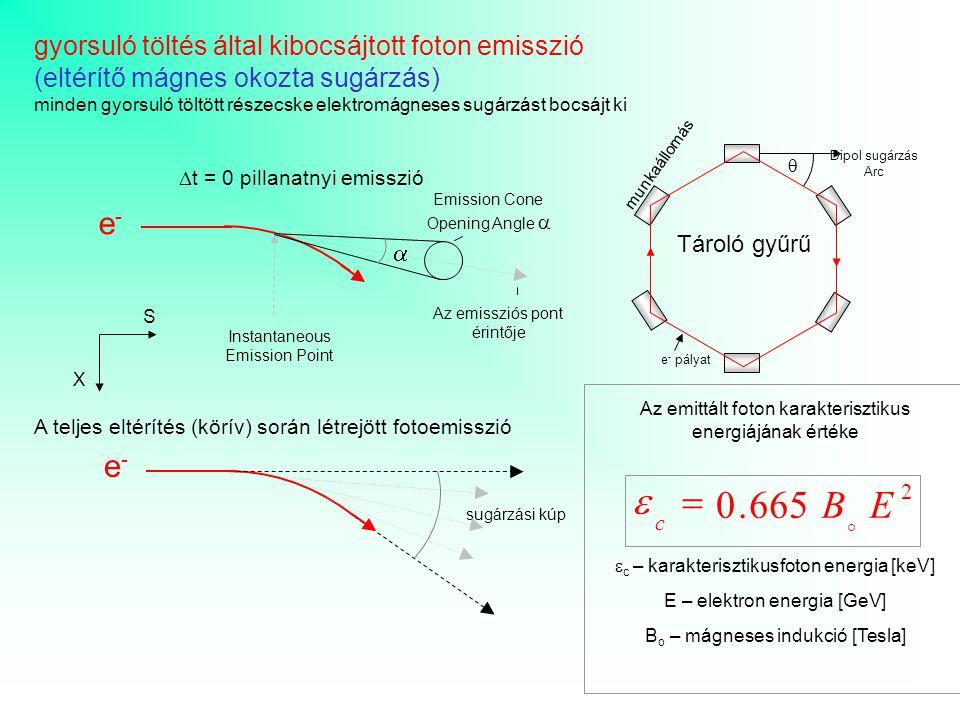 665 . E B = e e- e- gyorsuló töltés által kibocsájtott foton emisszió