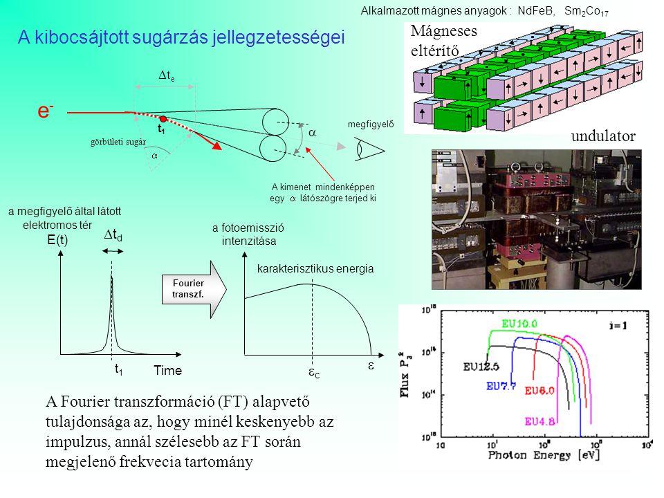 e- A kibocsájtott sugárzás jellegzetességei Mágneses eltérítő