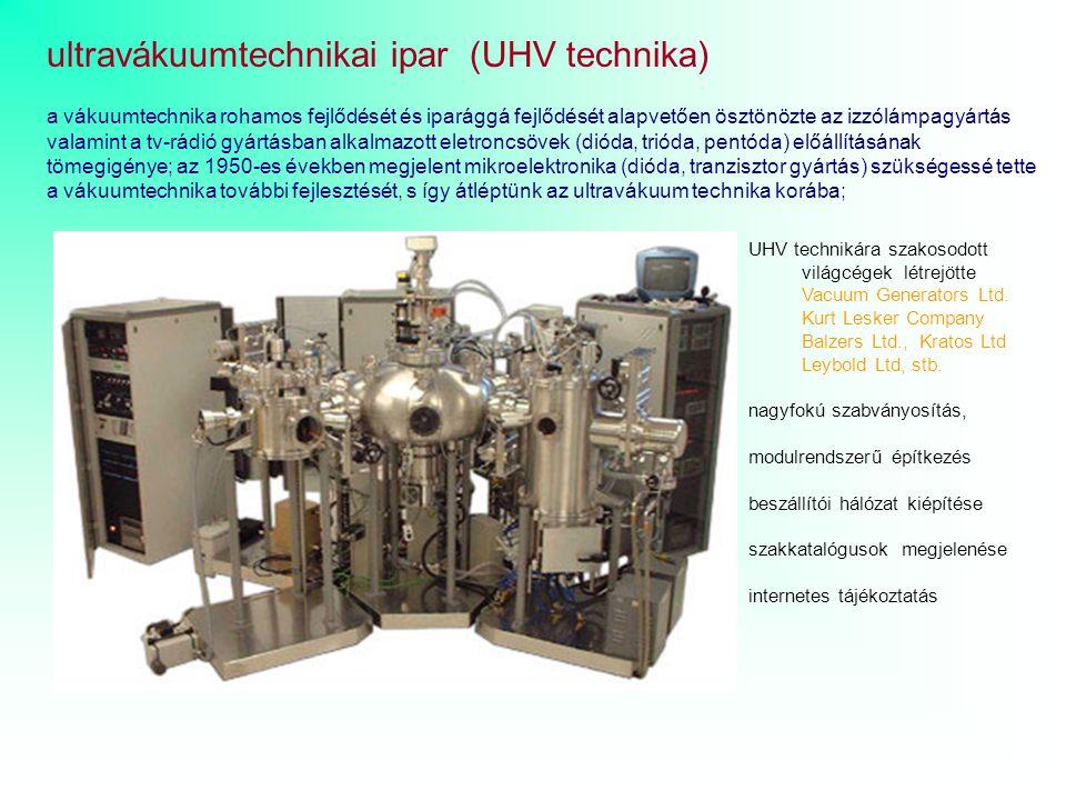 ultravákuumtechnikai ipar (UHV technika)