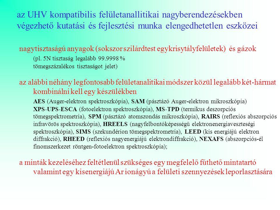 az UHV kompatíbilis felületanallitikai nagyberendezésekben végezhető kutatási és fejlesztési munka elengedhetetlen eszközei