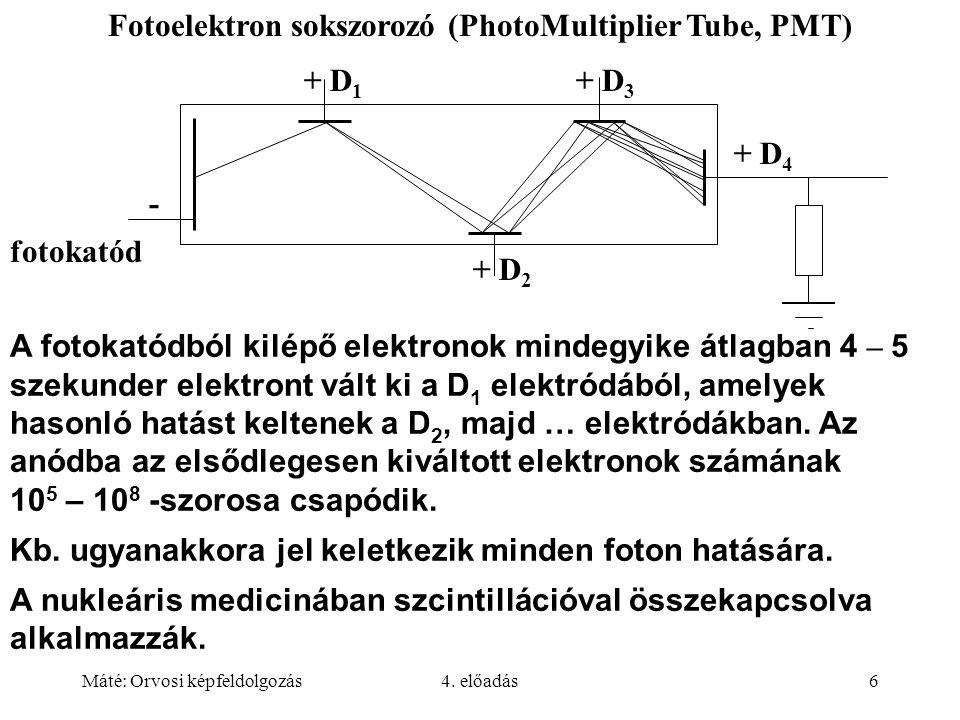 Fotoelektron sokszorozó (PhotoMultiplier Tube, PMT)