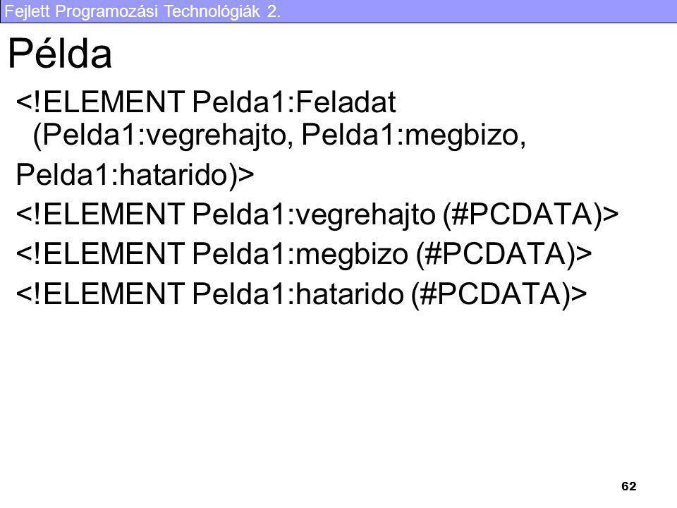Példa <!ELEMENT Pelda1:Feladat (Pelda1:vegrehajto, Pelda1:megbizo,