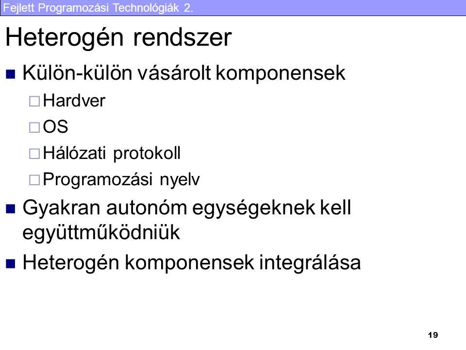 Heterogén rendszer Külön-külön vásárolt komponensek