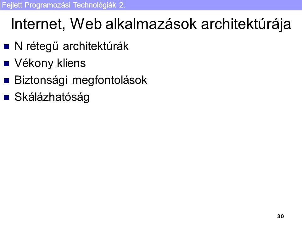 Internet, Web alkalmazások architektúrája