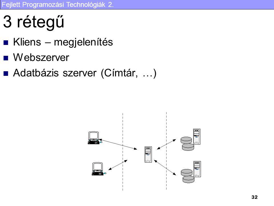 3 rétegű Kliens – megjelenítés Webszerver