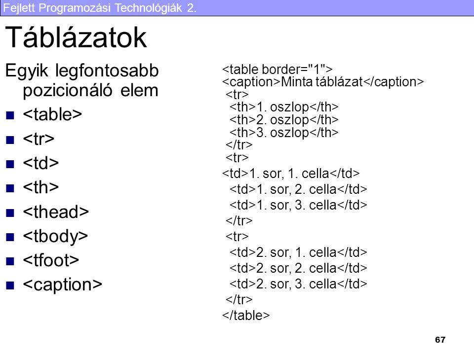 Táblázatok Egyik legfontosabb pozicionáló elem <table>