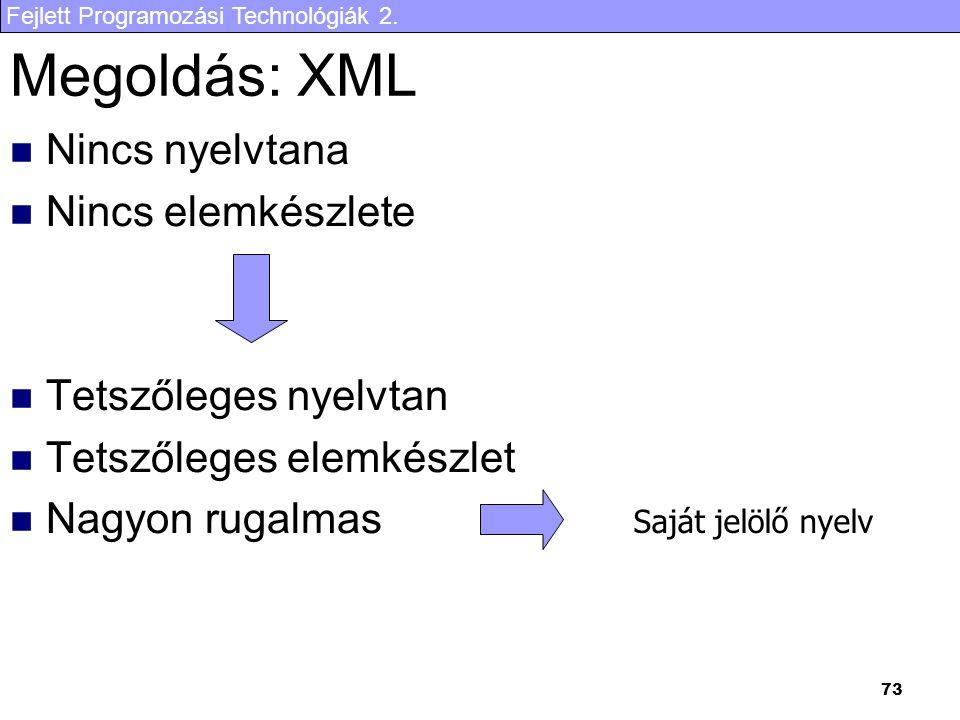 Megoldás: XML Nincs nyelvtana Nincs elemkészlete Tetszőleges nyelvtan