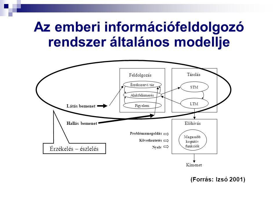 Az emberi információfeldolgozó rendszer általános modellje
